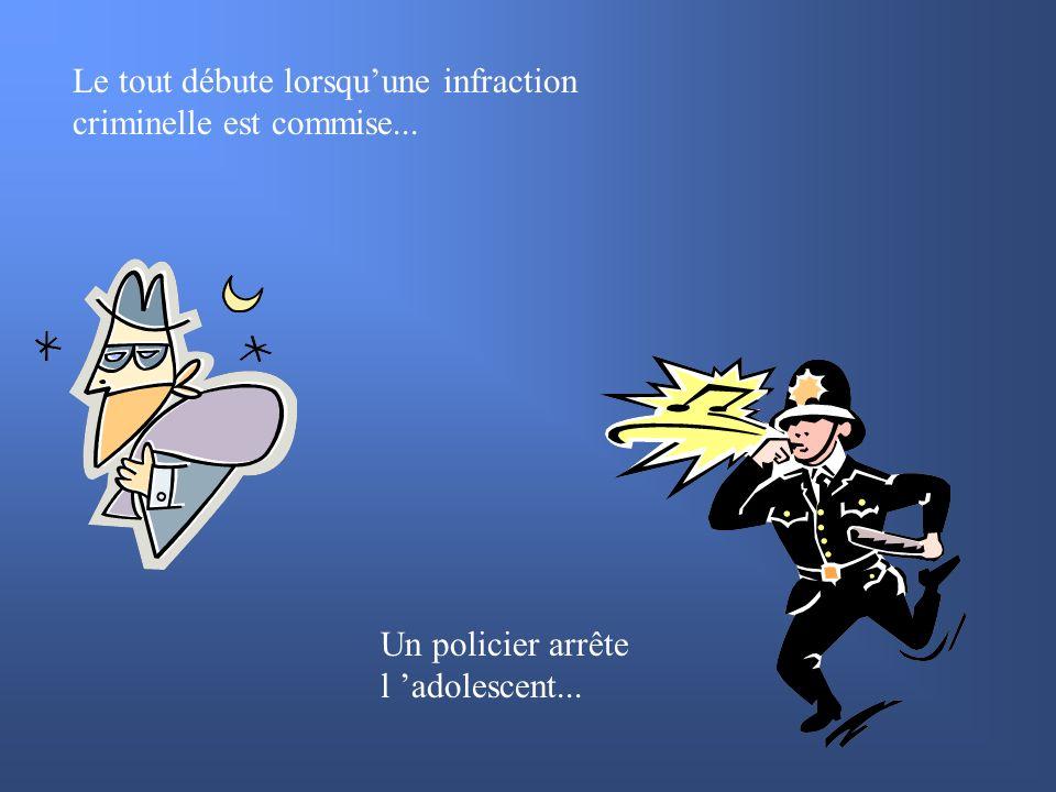 Le tout débute lorsquune infraction criminelle est commise... Un policier arrête l adolescent...