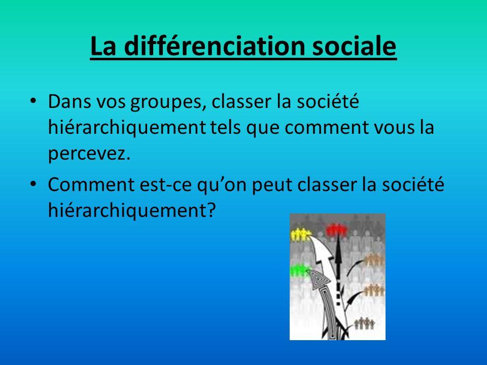 La différenciation sociale Dans vos groupes, classer la société hiérarchiquement tels que comment vous la percevez. Comment est-ce quon peut classer l