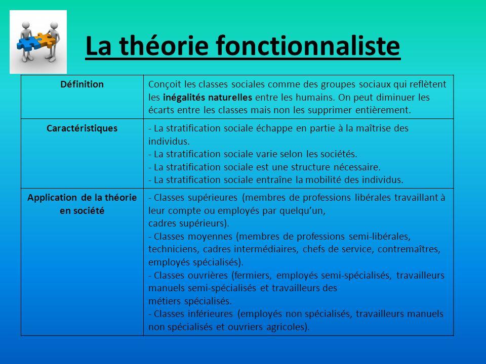 La théorie fonctionnaliste DéfinitionConçoit les classes sociales comme des groupes sociaux qui reflètent les inégalités naturelles entre les humains.