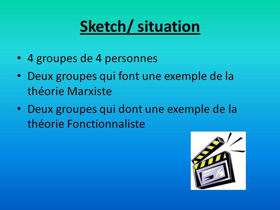 Sketch/ situation 4 groupes de 4 personnes Deux groupes qui font une exemple de la théorie Marxiste Deux groupes qui dont une exemple de la théorie Fo