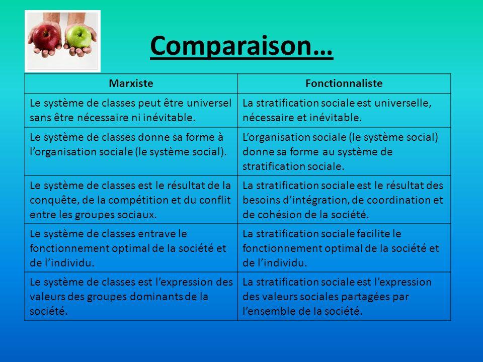Comparaison… MarxisteFonctionnaliste Le système de classes peut être universel sans être nécessaire ni inévitable. La stratification sociale est unive