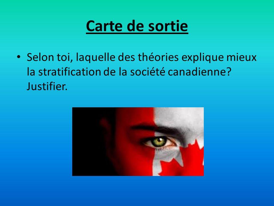 Carte de sortie Selon toi, laquelle des théories explique mieux la stratification de la société canadienne? Justifier.