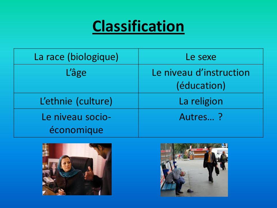 Classification La race (biologique)Le sexe LâgeLe niveau dinstruction (éducation) Lethnie (culture)La religion Le niveau socio- économique Autres… ?