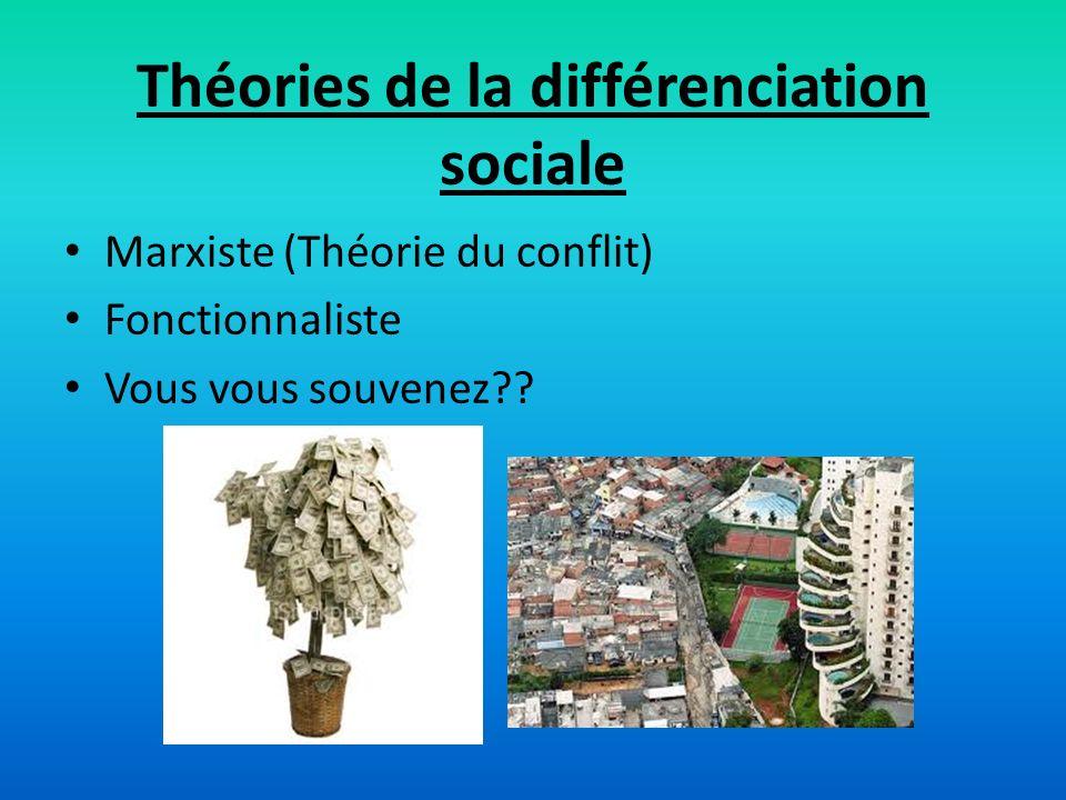 Théories de la différenciation sociale Marxiste (Théorie du conflit) Fonctionnaliste Vous vous souvenez??