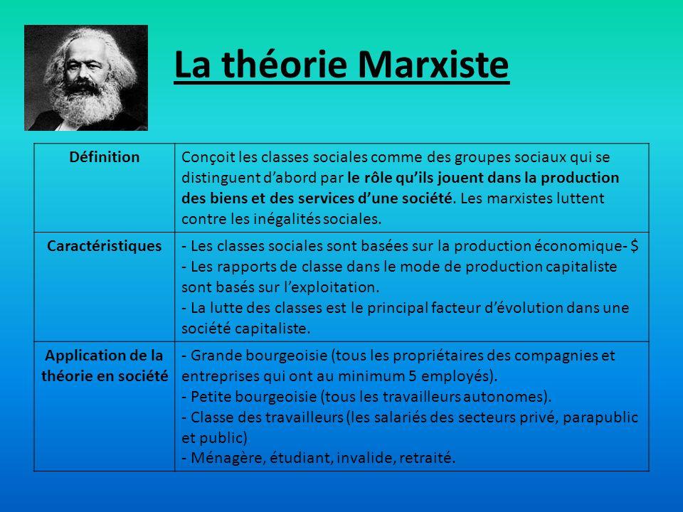 La théorie Marxiste DéfinitionConçoit les classes sociales comme des groupes sociaux qui se distinguent dabord par le rôle quils jouent dans la produc