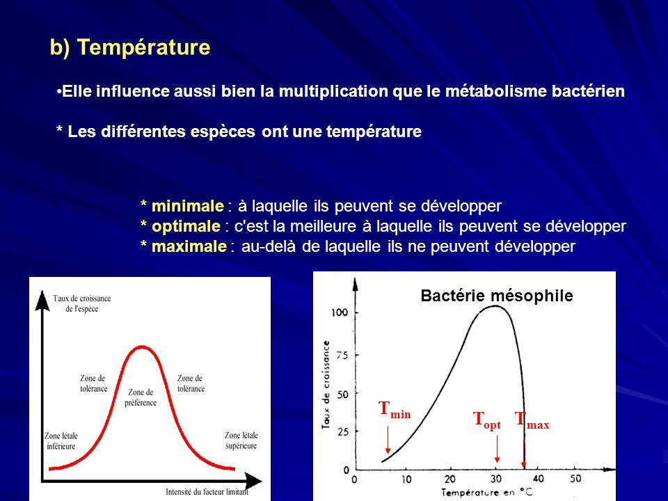 b) Température Elle influence aussi bien la multiplication que le métabolisme bactérien * Les différentes espèces ont une température * minimale : à l