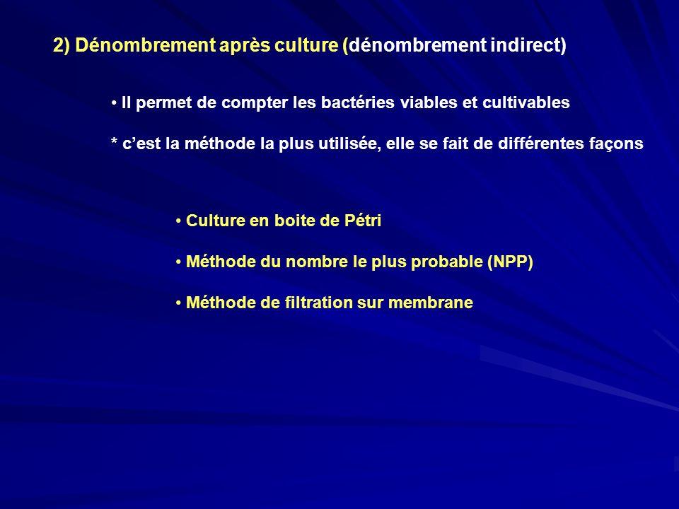 2) Dénombrement après culture (dénombrement indirect) Il permet de compter les bactéries viables et cultivables * cest la méthode la plus utilisée, el