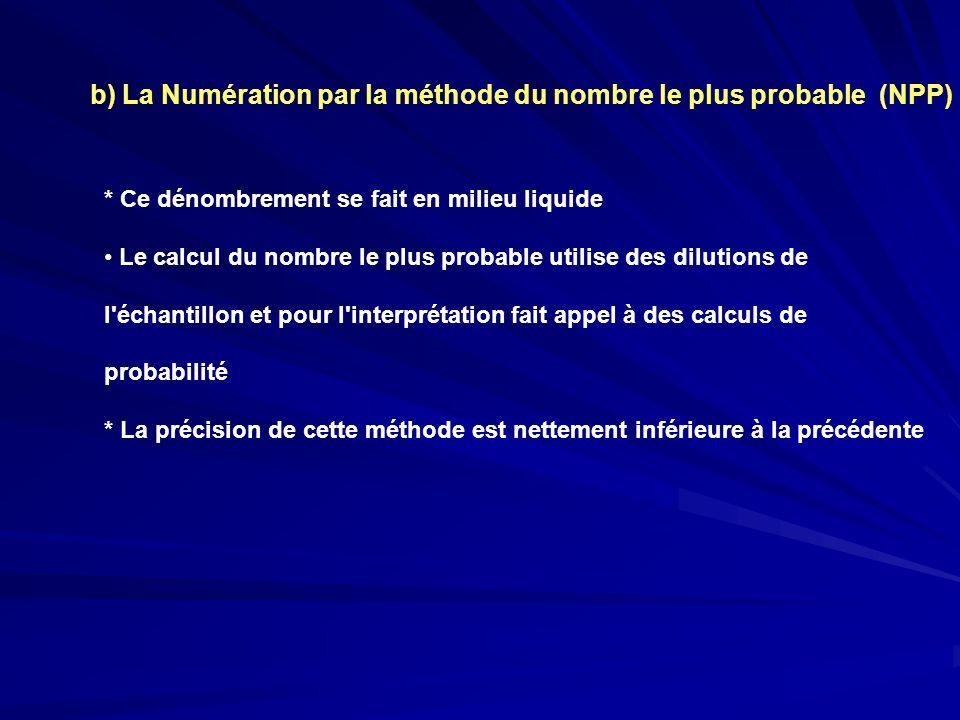 b) La Numération par la méthode du nombre le plus probable (NPP) * Ce dénombrement se fait en milieu liquide Le calcul du nombre le plus probable util