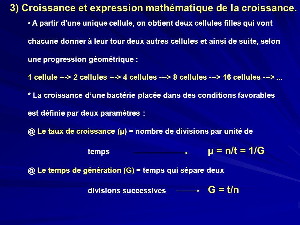 3) Croissance et expression mathématique de la croissance. A partir d'une unique cellule, on obtient deux cellules filles qui vont chacune donner à le