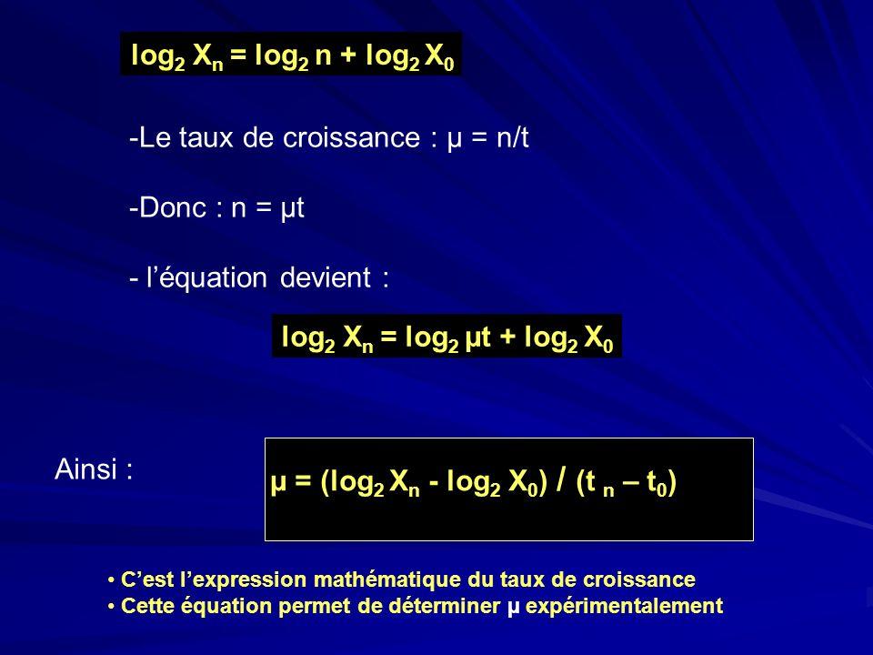 -Le taux de croissance : µ = n/t -Donc : n = µt - léquation devient : log 2 X n = log 2 µt + log 2 X 0 Ainsi : µ = (log 2 X n - log 2 X 0 ) / (t n – t