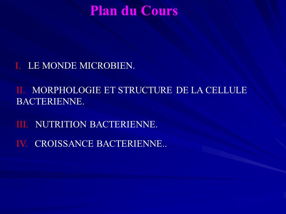 I. LE MONDE MICROBIEN. Plan du Cours II. MORPHOLOGIE ET STRUCTURE DE LA CELLULE BACTERIENNE. III. NUTRITION BACTERIENNE. IV. CROISSANCE BACTERIENNE..