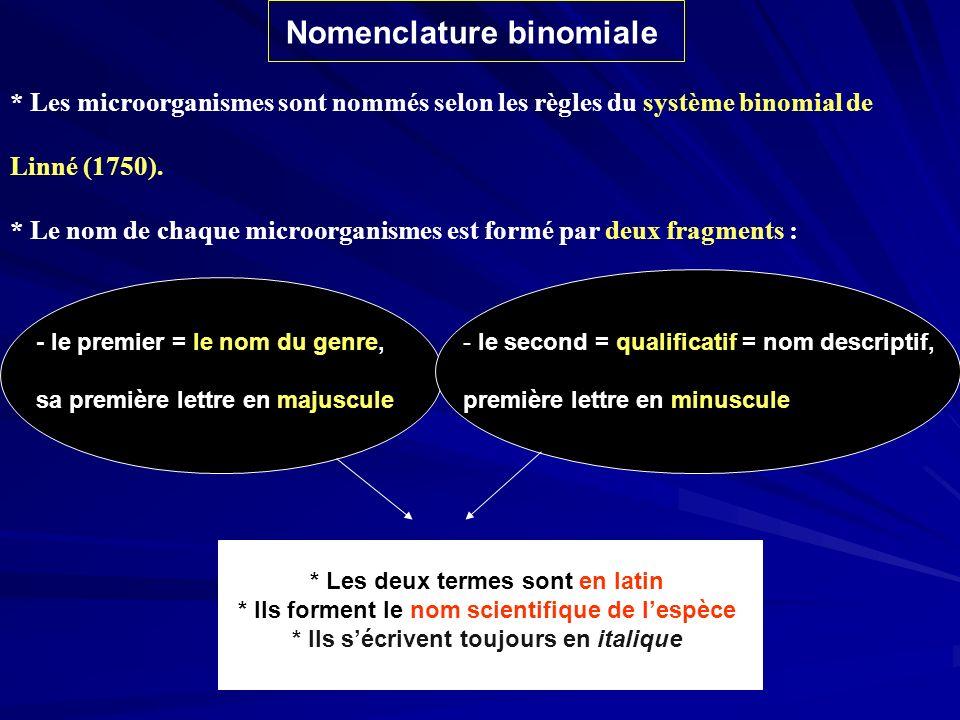 Nomenclature binomiale * Les microorganismes sont nommés selon les règles du système binomial de Linné (1750). * Le nom de chaque microorganismes est