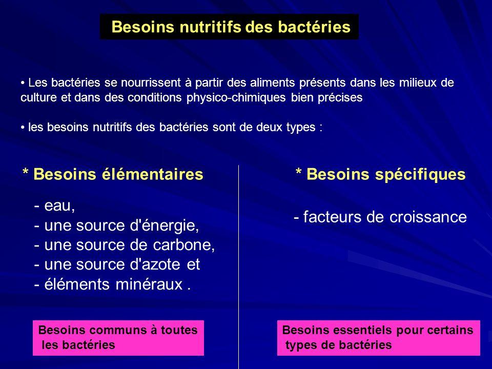 Besoins nutritifs des bactéries Les bactéries se nourrissent à partir des aliments présents dans les milieux de culture et dans des conditions physico