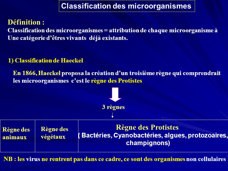 1) Classification de Haeckel Définition : Classification des microorganismes = attribution de chaque microorganisme à Une catégorie dêtres vivants déj