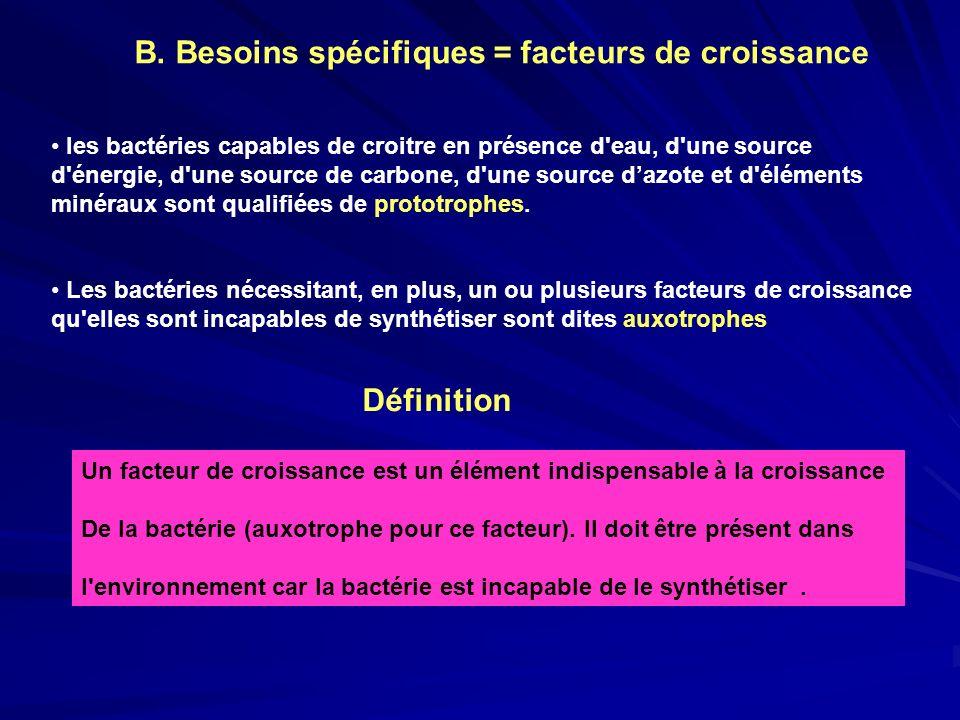 B. Besoins spécifiques = facteurs de croissance les bactéries capables de croitre en présence d'eau, d'une source d'énergie, d'une source de carbone,