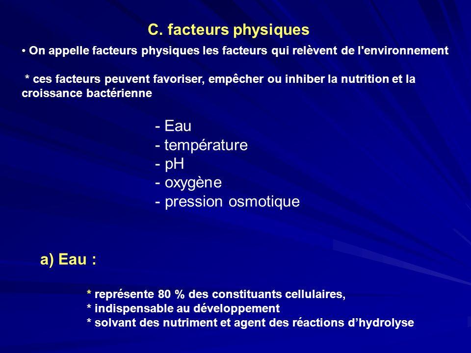 C. facteurs physiques On appelle facteurs physiques les facteurs qui relèvent de l'environnement * ces facteurs peuvent favoriser, empêcher ou inhiber