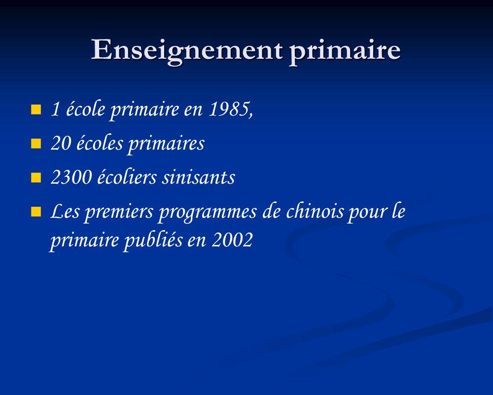 Enseignement primaire 1 école primaire en 1985, 20 écoles primaires 2300 écoliers sinisants Les premiers programmes de chinois pour le primaire publié