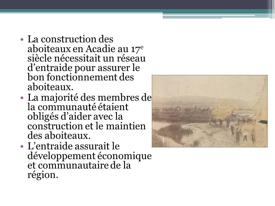 La construction des aboiteaux en Acadie au 17 e siècle nécessitait un réseau dentraide pour assurer le bon fonctionnement des aboiteaux. La majorité d