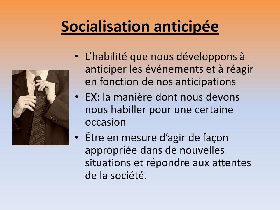 Socialisation anticipée Lhabilité que nous développons à anticiper les événements et à réagir en fonction de nos anticipations EX: la manière dont nou