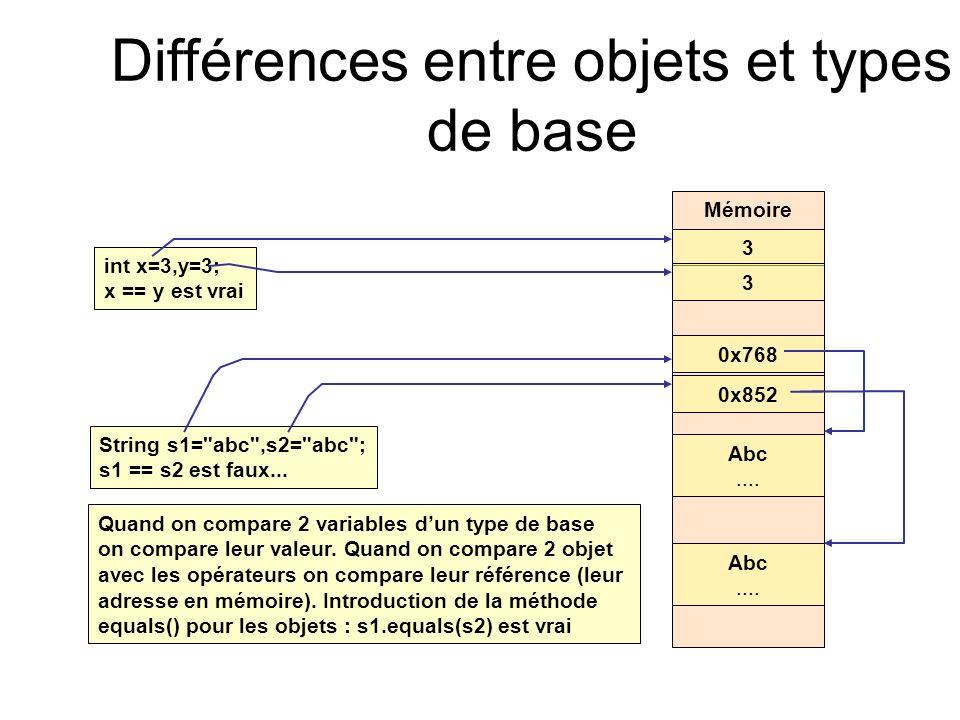 La gestion des erreurs en java C:>java TestException Exception in thread main java.lang.ArithmeticException: / by zero at tests.TestException.main(TestException.jav a:23)