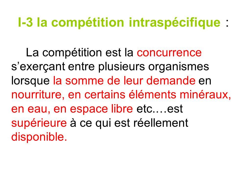 I-3 la compétition intraspécifique : La compétition est la concurrence sexerçant entre plusieurs organismes lorsque la somme de leur demande en nourri