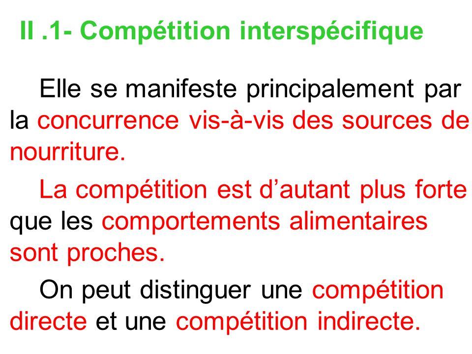 II.1- Compétition interspécifique Elle se manifeste principalement par la concurrence vis-à-vis des sources de nourriture. La compétition est dautant