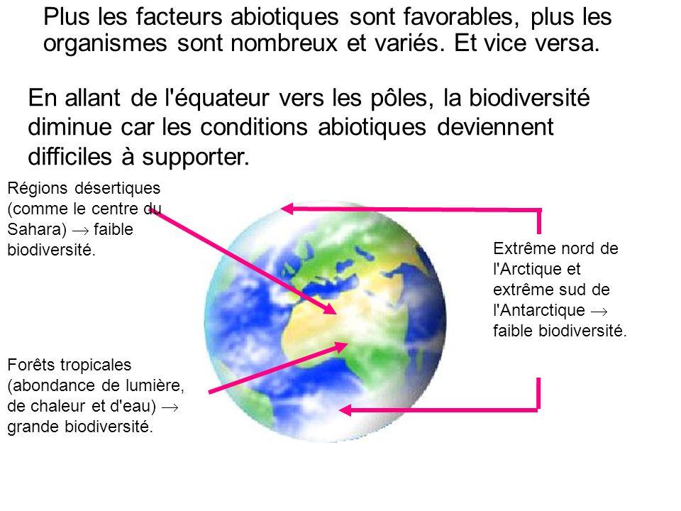Plus les facteurs abiotiques sont favorables, plus les organismes sont nombreux et variés. Et vice versa. En allant de l'équateur vers les pôles, la b