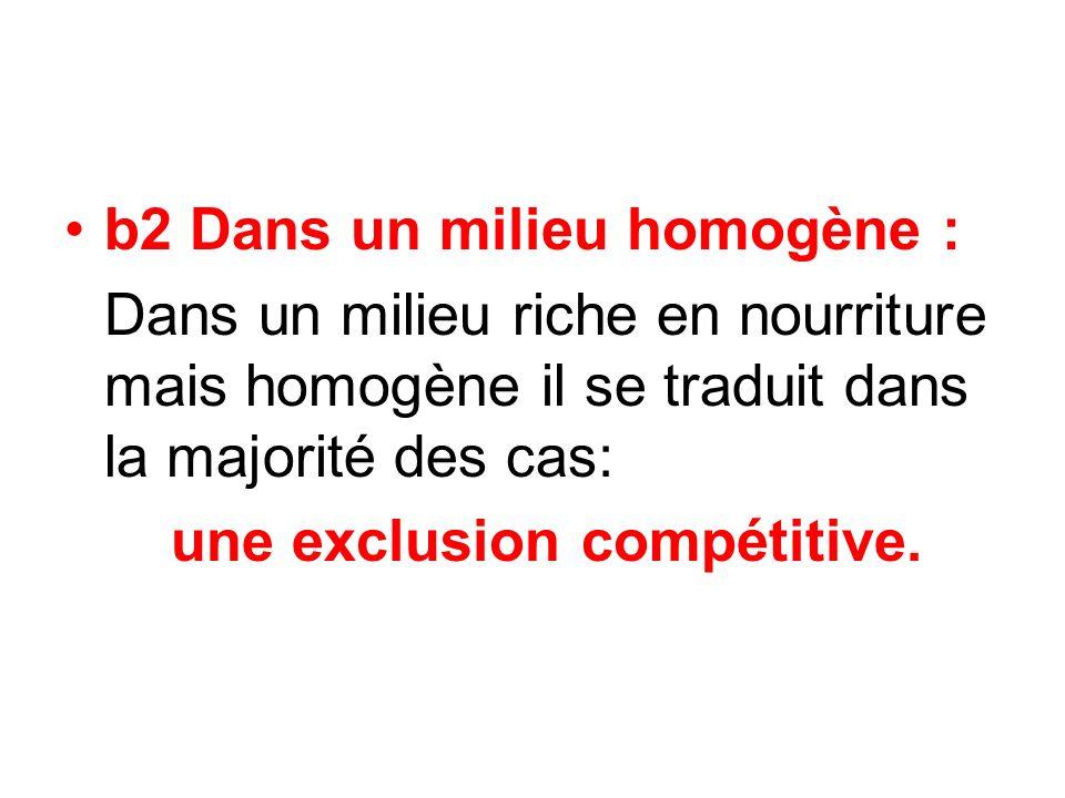 b2 Dans un milieu homogène : Dans un milieu riche en nourriture mais homogène il se traduit dans la majorité des cas: une exclusion compétitive.