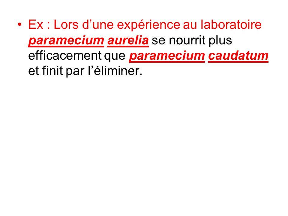 Ex : Lors dune expérience au laboratoire paramecium aurelia se nourrit plus efficacement que paramecium caudatum et finit par léliminer.