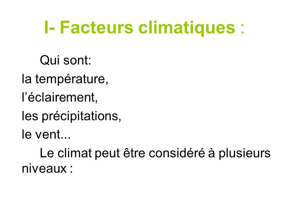 I- Facteurs climatiques : Qui sont: la température, léclairement, les précipitations, le vent... Le climat peut être considéré à plusieurs niveaux :