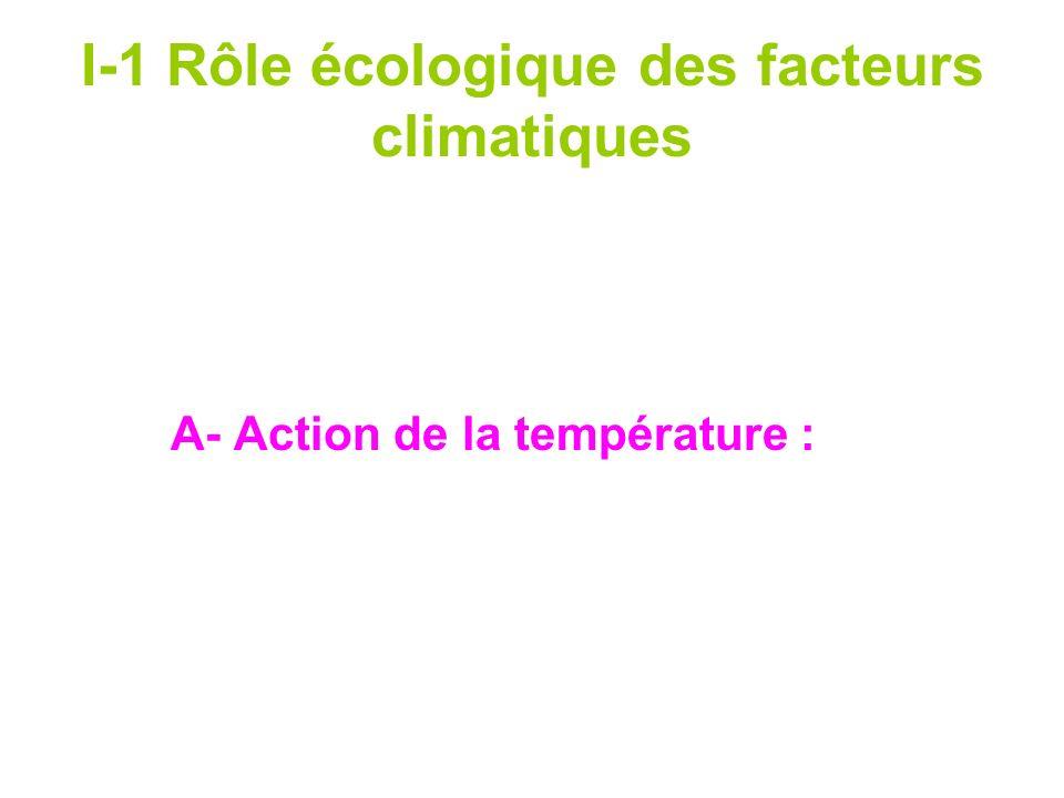 La température est un important facteur de distribution des organismes car elle présente de grandes fluctuations sur la planète selon la latitude et la saison.