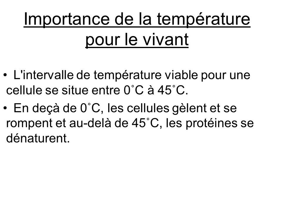 Importance de la température pour le vivant L'intervalle de température viable pour une cellule se situe entre 0˚C à 45˚C. En deçà de 0˚C, les cellule
