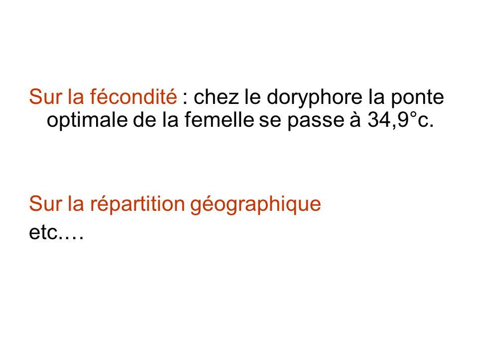 Sur la fécondité : chez le doryphore la ponte optimale de la femelle se passe à 34,9°c. Sur la répartition géographique etc.…