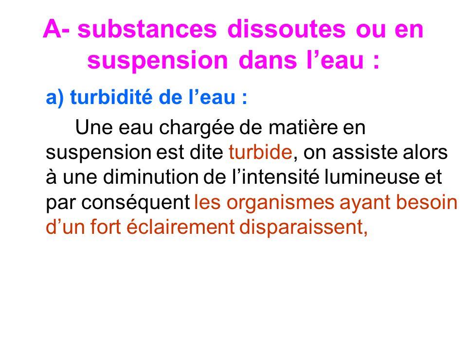 A- substances dissoutes ou en suspension dans leau : a) turbidité de leau : Une eau chargée de matière en suspension est dite turbide, on assiste alor