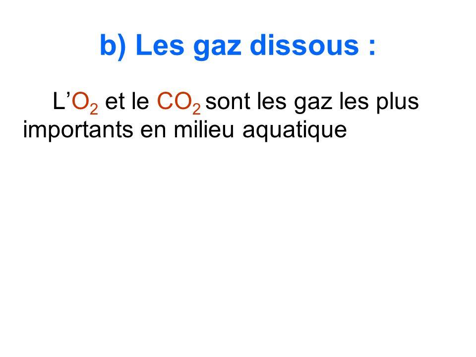 b) Les gaz dissous : LO 2 et le CO 2 sont les gaz les plus importants en milieu aquatique