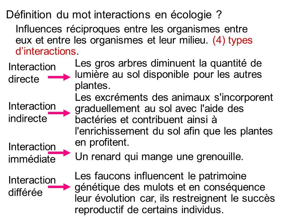 Définition du mot interactions en écologie ? Influences réciproques entre les organismes entre eux et entre les organismes et leur milieu. (4) types d