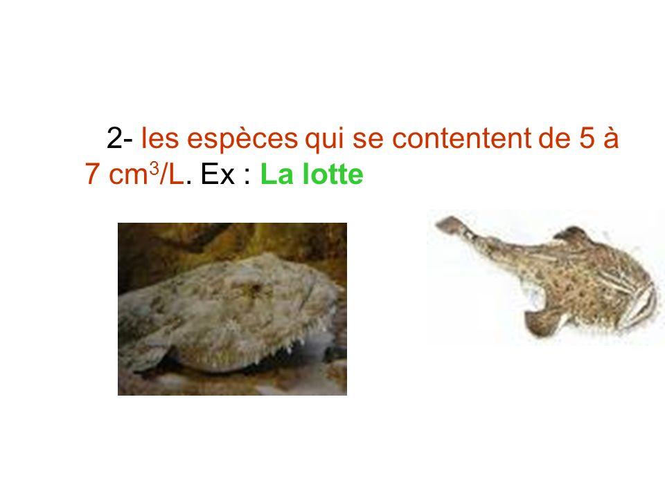 2- les espèces qui se contentent de 5 à 7 cm 3 /L. Ex : La lotte