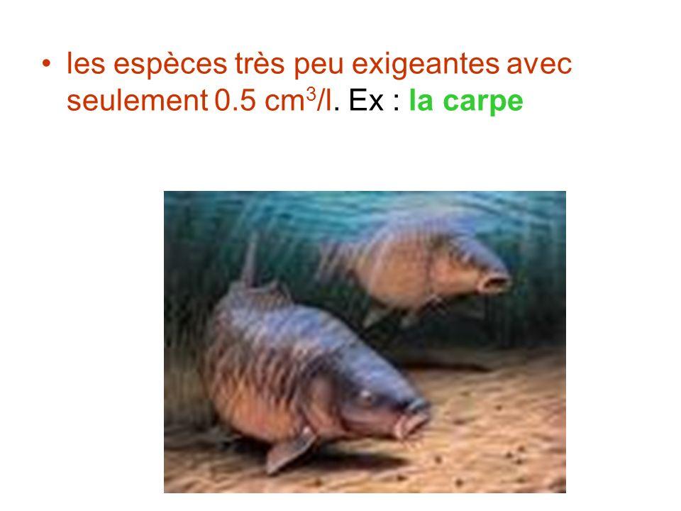 les espèces très peu exigeantes avec seulement 0.5 cm 3 /l. Ex : la carpe