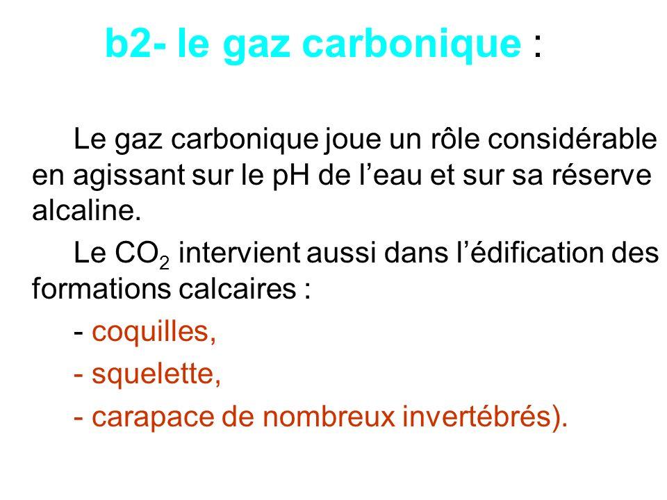 b2- le gaz carbonique : Le gaz carbonique joue un rôle considérable en agissant sur le pH de leau et sur sa réserve alcaline. Le CO 2 intervient aussi