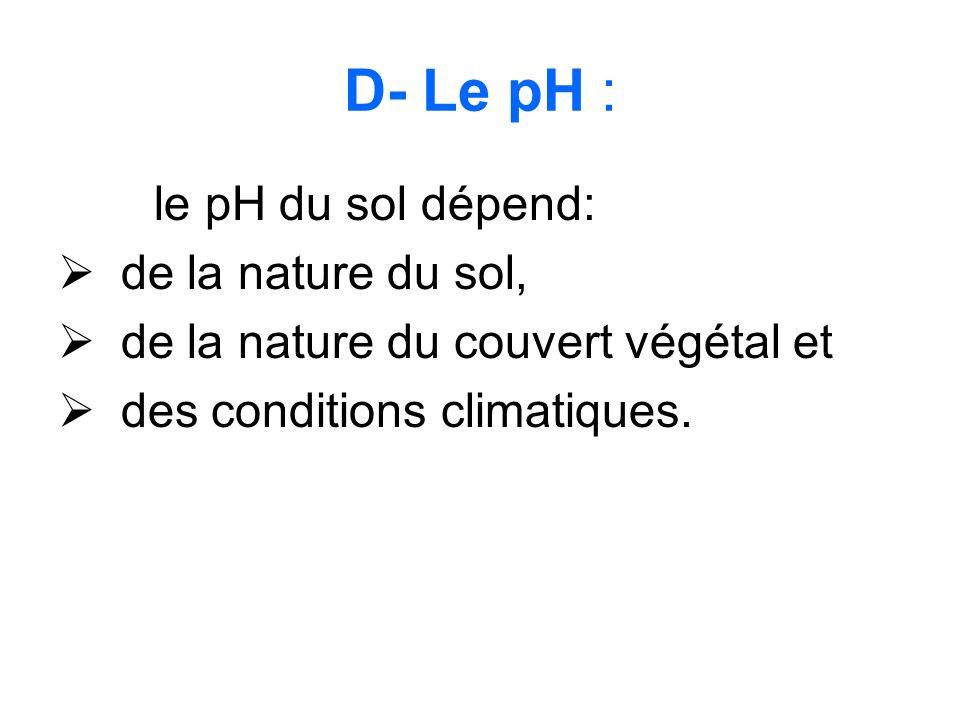 D- Le pH : le pH du sol dépend: de la nature du sol, de la nature du couvert végétal et des conditions climatiques.