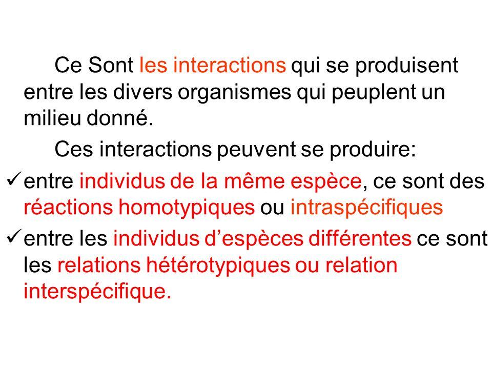 I- Relations intraspécifiques = homotypiques I-1 Leffet de groupe.