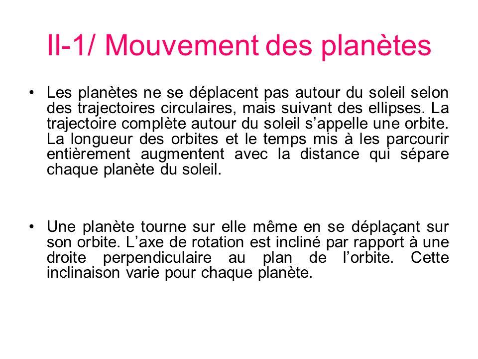 II-1/ Mouvement des planètes Les planètes ne se déplacent pas autour du soleil selon des trajectoires circulaires, mais suivant des ellipses. La traje