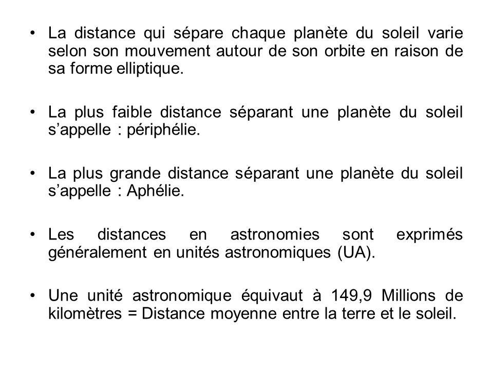 La distance qui sépare chaque planète du soleil varie selon son mouvement autour de son orbite en raison de sa forme elliptique. La plus faible distan