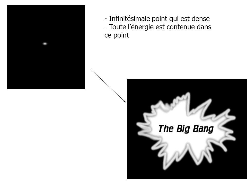 - Infinitésimale point qui est dense - Toute lénergie est contenue dans ce point