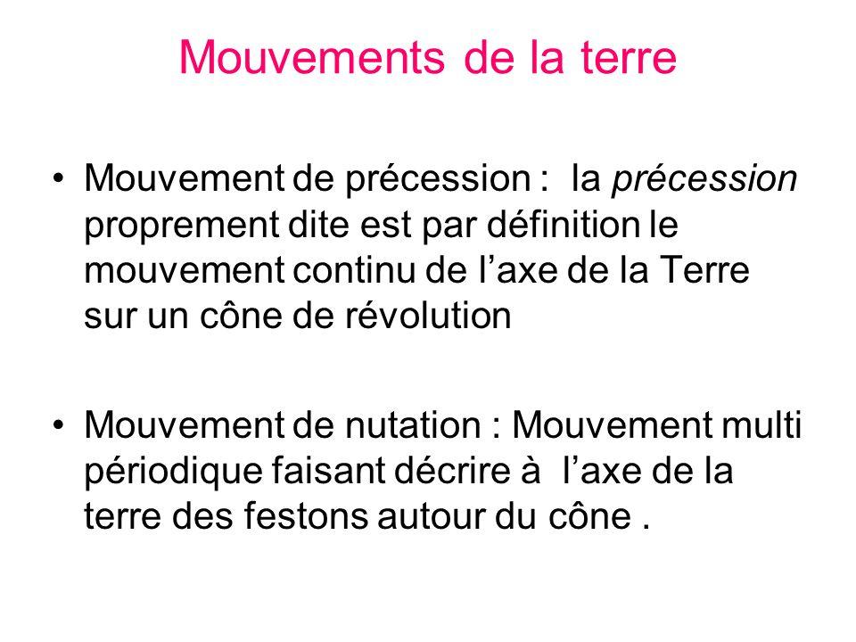 Mouvements de la terre Mouvement de précession : la précession proprement dite est par définition le mouvement continu de laxe de la Terre sur un cône