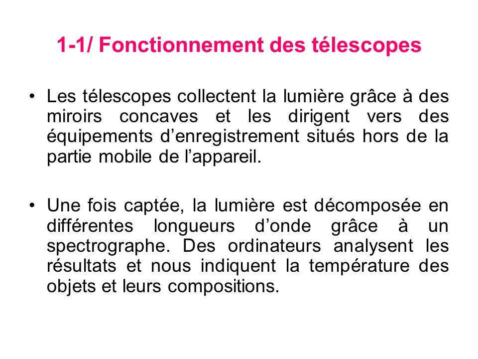 1-1/ Fonctionnement des télescopes Les télescopes collectent la lumière grâce à des miroirs concaves et les dirigent vers des équipements denregistrem