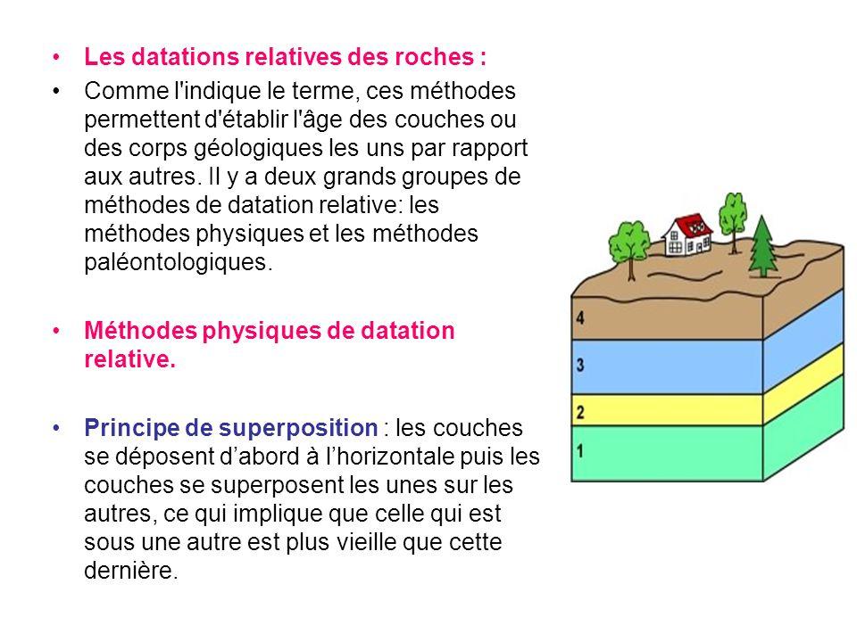 Les datations relatives des roches : Comme l'indique le terme, ces méthodes permettent d'établir l'âge des couches ou des corps géologiques les uns pa