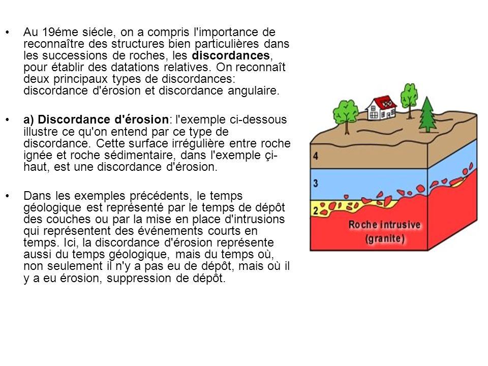 Au 19éme siécle, on a compris l'importance de reconnaître des structures bien particulières dans les successions de roches, les discordances, pour éta