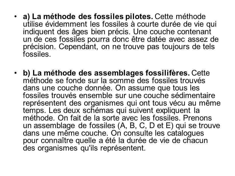 a) La méthode des fossiles pilotes. Cette méthode utilise évidemment les fossiles à courte durée de vie qui indiquent des âges bien précis. Une couche
