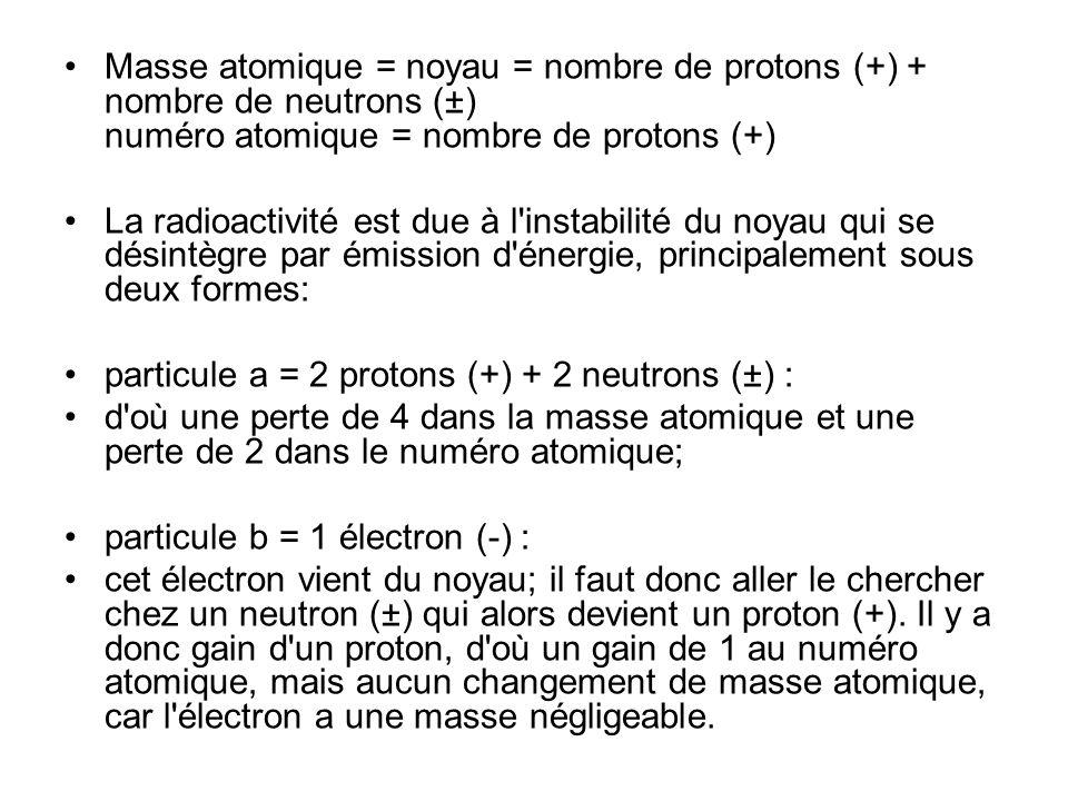 Masse atomique = noyau = nombre de protons (+) + nombre de neutrons (±) numéro atomique = nombre de protons (+) La radioactivité est due à l'instabili